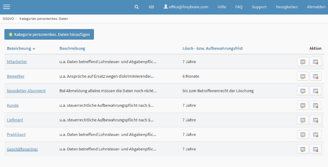 DSGVO Software Kategorien Personenbezogener Daten verwalten